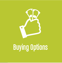 Buying Options